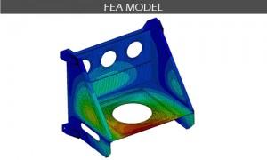 FEA Model